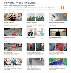 Powerful Video Analytics